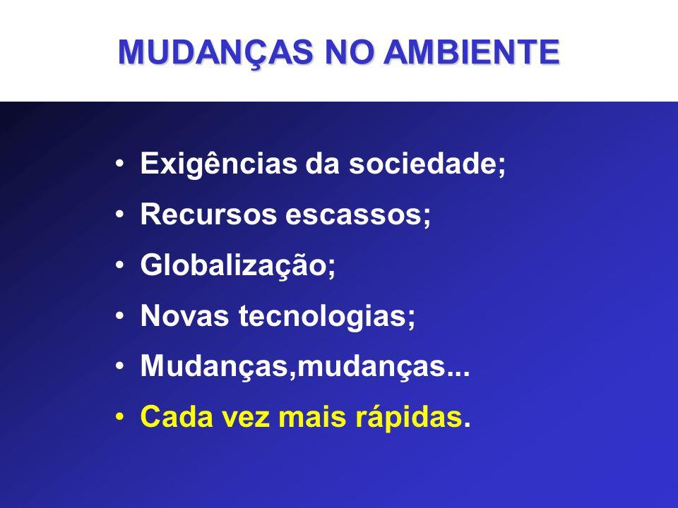 Exigências da sociedade; Recursos escassos; Globalização; Novas tecnologias; Mudanças,mudanças... Cada vez mais rápidas. MUDANÇAS NO AMBIENTE
