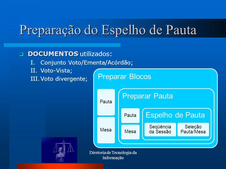 Preparação do Espelho de Pauta DOCUMENTOS DOCUMENTOS utilizados: I.Conjunto Voto/Ementa/Acórdão; II.Voto-Vista; III.Voto divergente; Diretoria de Tecn