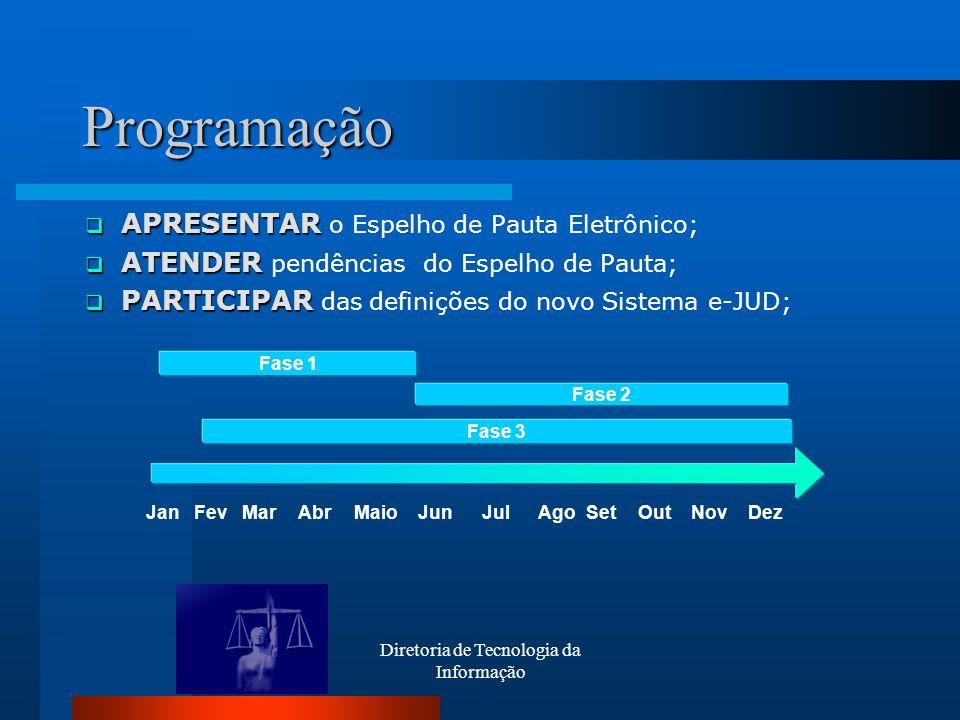 Programação APRESENTAR APRESENTAR o Espelho de Pauta Eletrônico; ATENDER ATENDER pendências do Espelho de Pauta; PARTICIPAR PARTICIPAR das definições