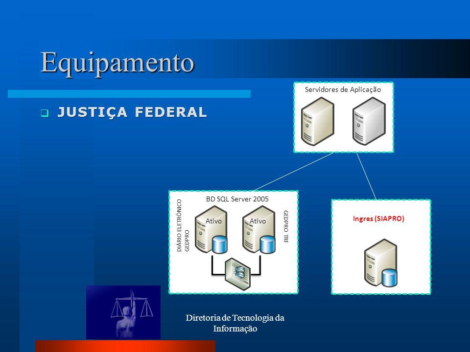 Diretoria de Tecnologia da Informação Equipamento JUSTIÇA FEDERAL JUSTIÇA FEDERAL Servidores de Aplicação BD SQL Server 2005 Ativo Ingres (SIAPRO) GED