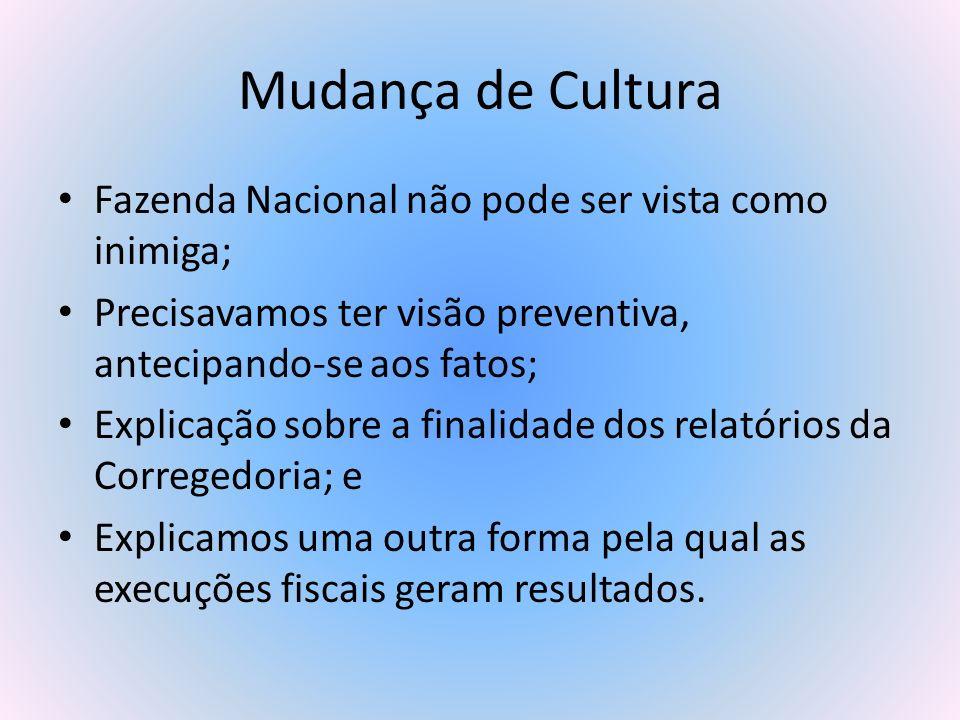 Mudança de Cultura Fazenda Nacional não pode ser vista como inimiga; Precisavamos ter visão preventiva, antecipando-se aos fatos; Explicação sobre a f
