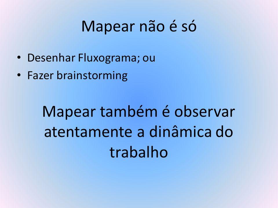 Mapear não é só Desenhar Fluxograma; ou Fazer brainstorming Mapear também é observar atentamente a dinâmica do trabalho