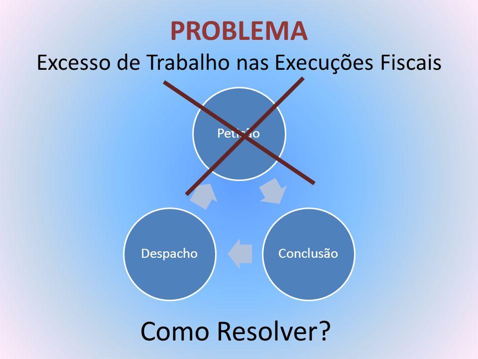PROBLEMA Excesso de Trabalho nas Execuções Fiscais PetiçãoConclusãoDespacho Como Resolver?
