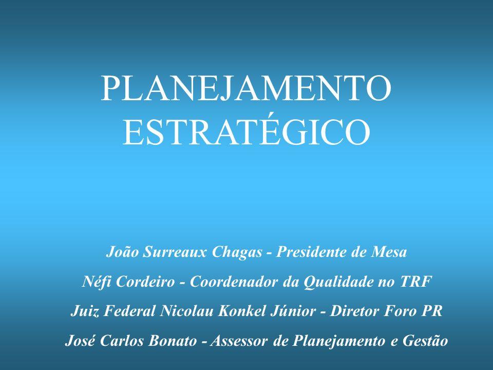 PLANEJAMENTO ESTRATÉGICO João Surreaux Chagas - Presidente de Mesa Néfi Cordeiro - Coordenador da Qualidade no TRF Juiz Federal Nicolau Konkel Júnior