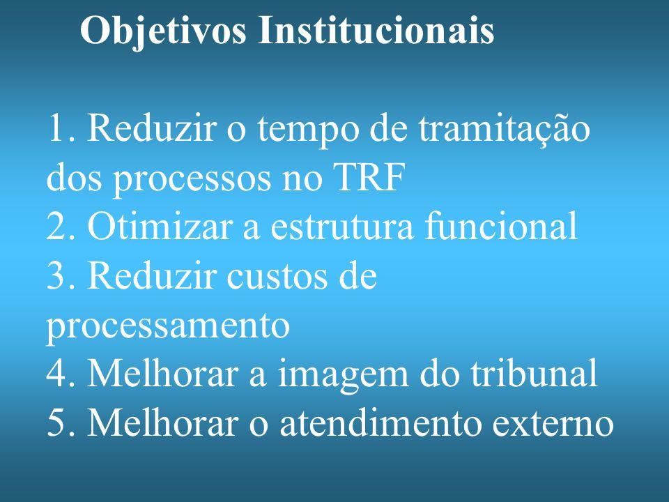 Objetivos Institucionais 1. Reduzir o tempo de tramitação dos processos no TRF 2. Otimizar a estrutura funcional 3. Reduzir custos de processamento 4.