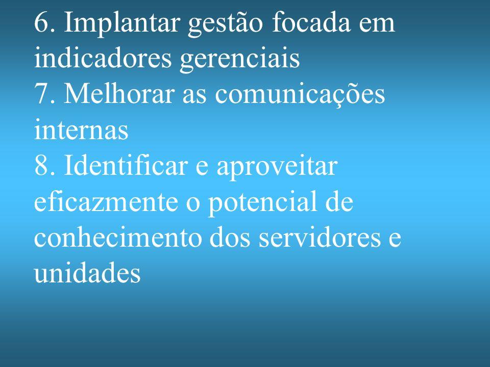 6. Implantar gestão focada em indicadores gerenciais 7. Melhorar as comunicações internas 8. Identificar e aproveitar eficazmente o potencial de conhe