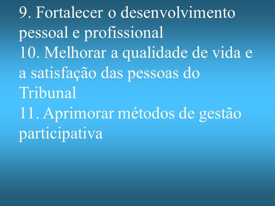9. Fortalecer o desenvolvimento pessoal e profissional 10. Melhorar a qualidade de vida e a satisfação das pessoas do Tribunal 11. Aprimorar métodos d