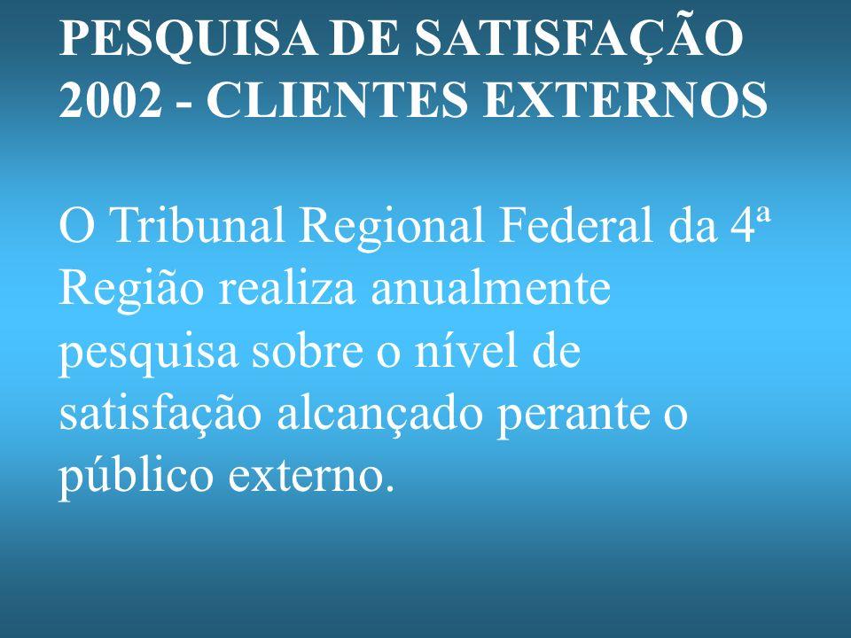 PESQUISA DE SATISFAÇÃO 2002 - CLIENTES EXTERNOS O Tribunal Regional Federal da 4ª Região realiza anualmente pesquisa sobre o nível de satisfação alcan