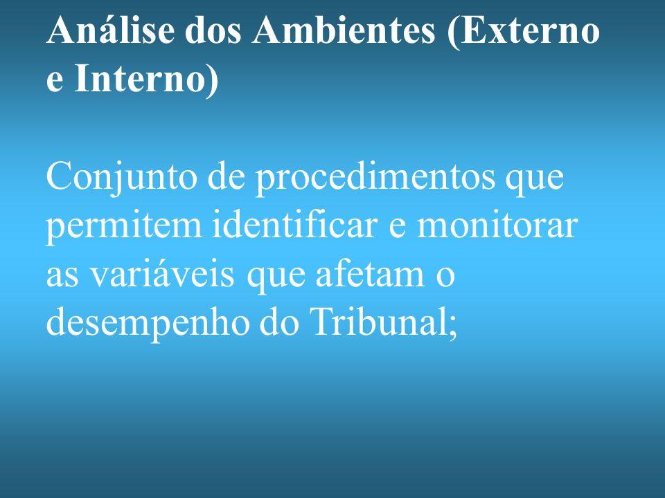 Análise dos Ambientes (Externo e Interno) Conjunto de procedimentos que permitem identificar e monitorar as variáveis que afetam o desempenho do Tribu