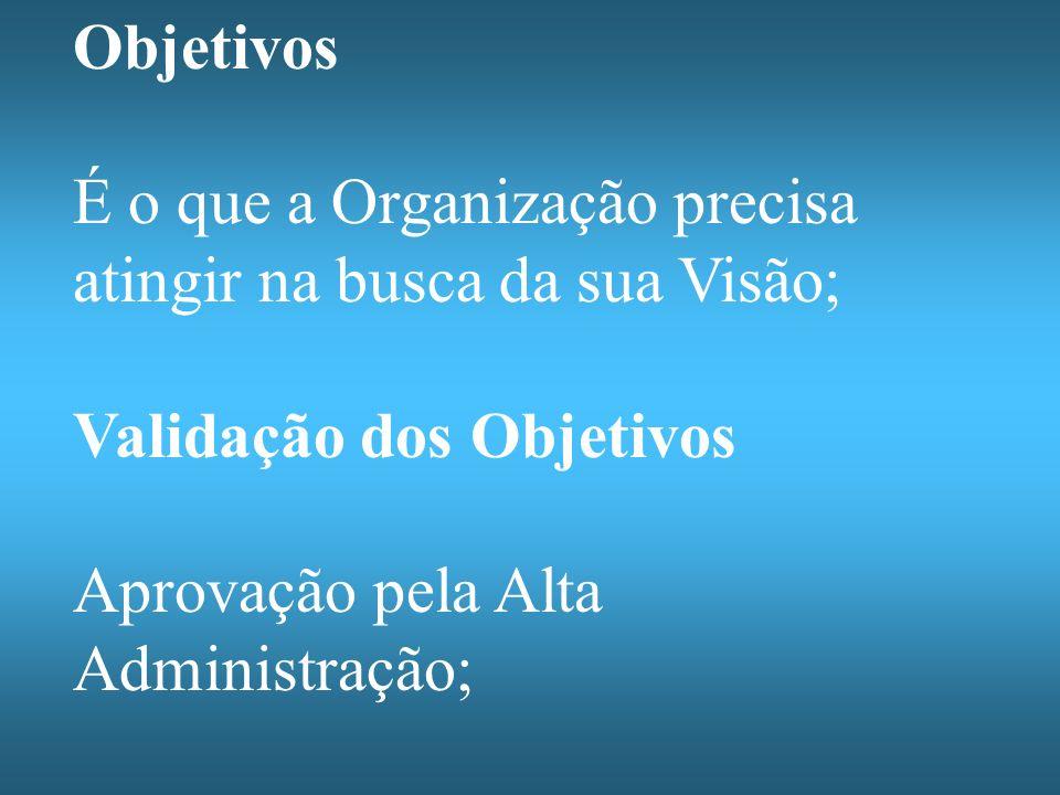 Objetivos É o que a Organização precisa atingir na busca da sua Visão; Validação dos Objetivos Aprovação pela Alta Administração;