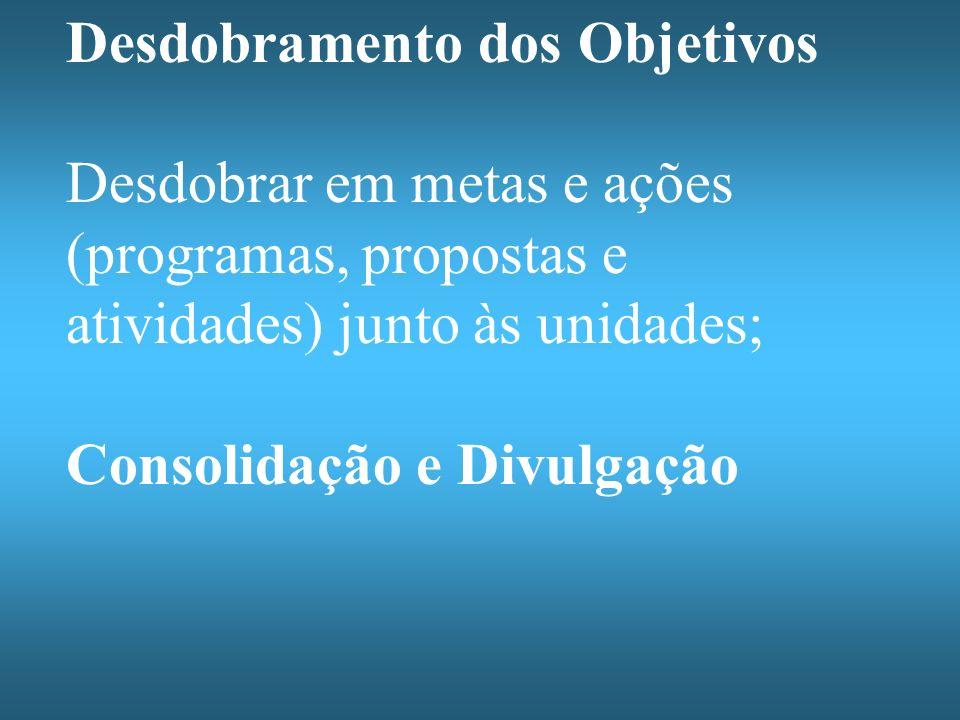 Desdobramento dos Objetivos Desdobrar em metas e ações (programas, propostas e atividades) junto às unidades; Consolidação e Divulgação