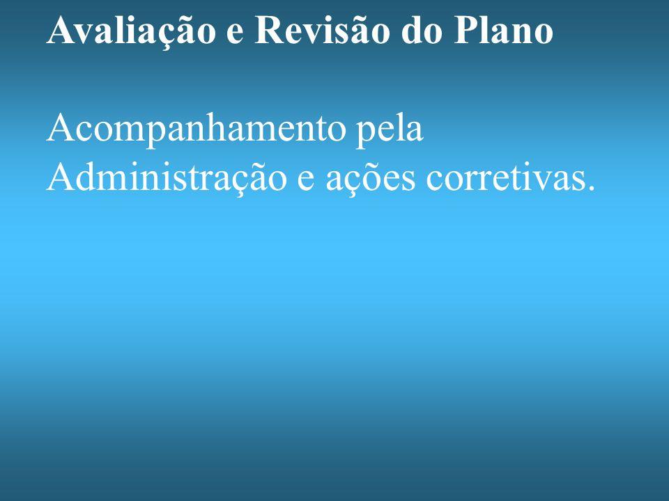 Avaliação e Revisão do Plano Acompanhamento pela Administração e ações corretivas.