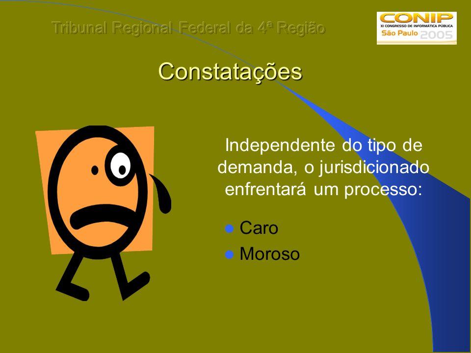 Constatações Independente do tipo de demanda, o jurisdicionado enfrentará um processo: Caro Moroso
