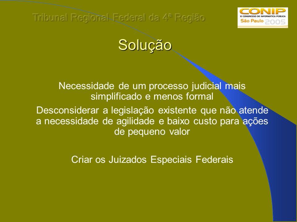 Solução Necessidade de um processo judicial mais simplificado e menos formal Desconsiderar a legislação existente que não atende a necessidade de agil