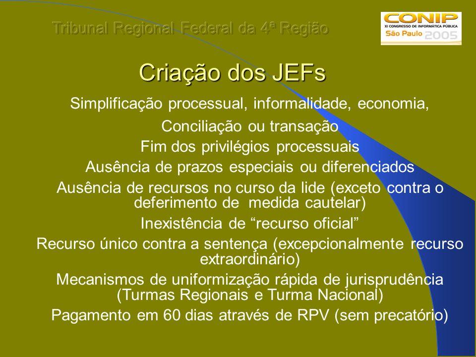 Criação dos JEFs Simplificação processual, informalidade, economia, Conciliação ou transação Fim dos privilégios processuais Ausência de prazos especi