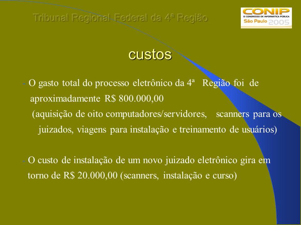 custos - O gasto total do processo eletrônico da 4ª Região foi de aproximadamente R$ 800.000,00 (aquisição de oito computadores/servidores, scanners p