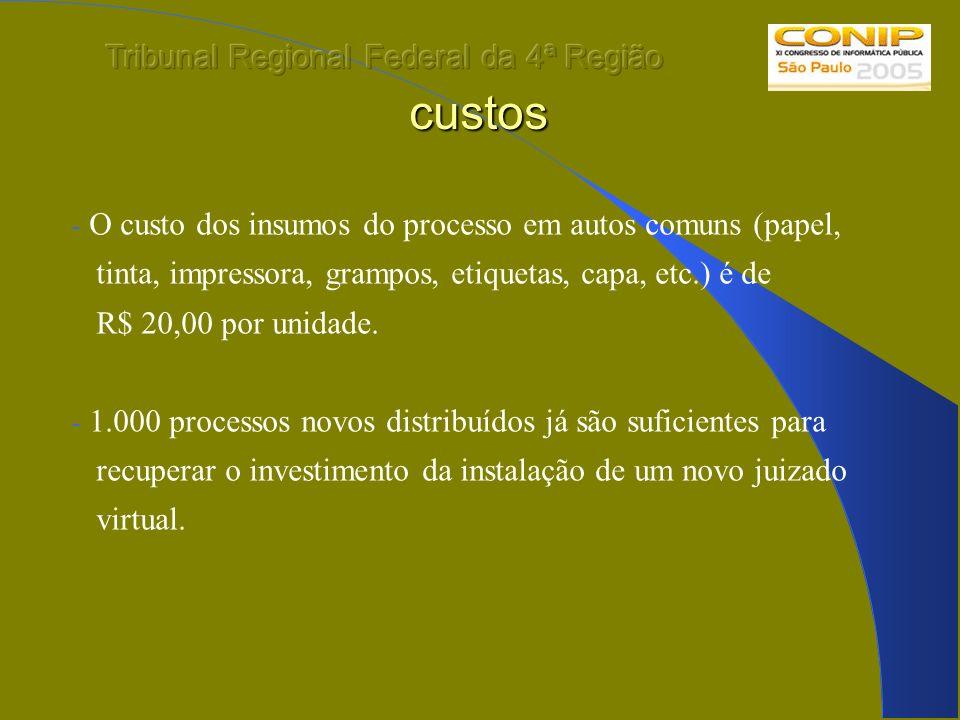 custos - O custo dos insumos do processo em autos comuns (papel, tinta, impressora, grampos, etiquetas, capa, etc.) é de R$ 20,00 por unidade. - 1.000