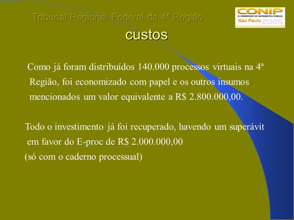 custos - Como já foram distribuídos 140.000 processos virtuais na 4ª Região, foi economizado com papel e os outros insumos mencionados um valor equiva