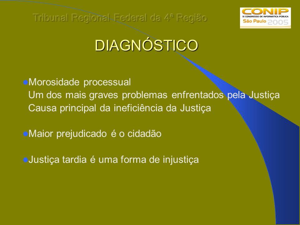 DIAGNÓSTICO Morosidade processual Um dos mais graves problemas enfrentados pela Justiça Causa principal da ineficiência da Justiça Maior prejudicado é