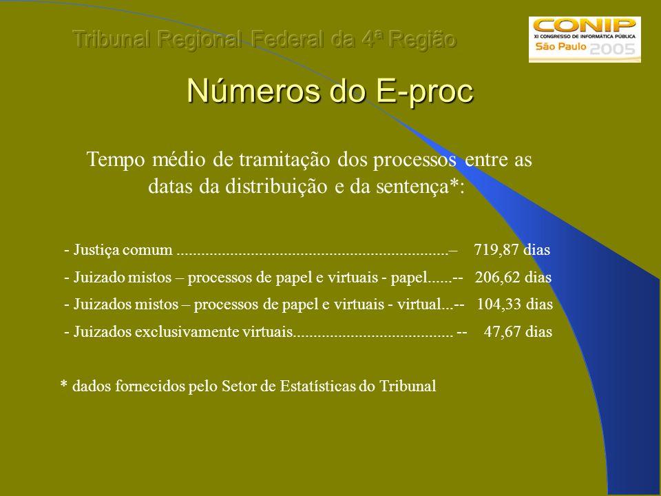 Números do E-proc Tempo médio de tramitação dos processos entre as datas da distribuição e da sentença*: - Justiça comum..............................