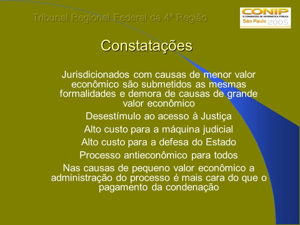 Constatações Jurisdicionados com causas de menor valor econômico são submetidos as mesmas formalidades e demora de causas de grande valor econômico De