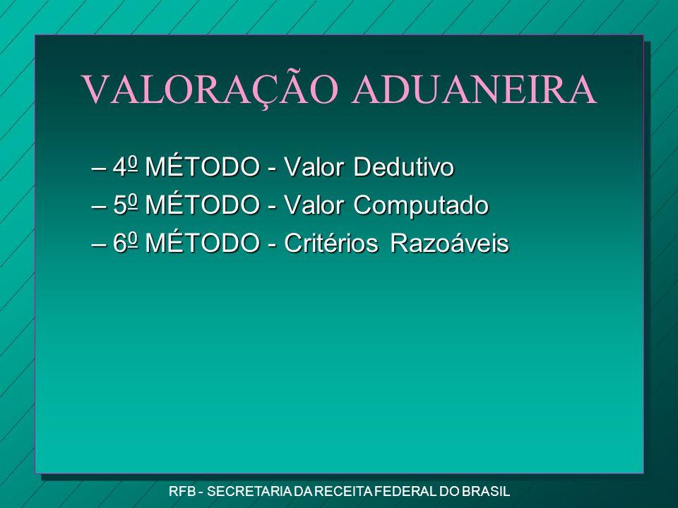 RFB - SECRETARIA DA RECEITA FEDERAL DO BRASIL VALORAÇÃO ADUANEIRA –4 0 MÉTODO - Valor Dedutivo –5 0 MÉTODO - Valor Computado –6 0 MÉTODO - Critérios Razoáveis