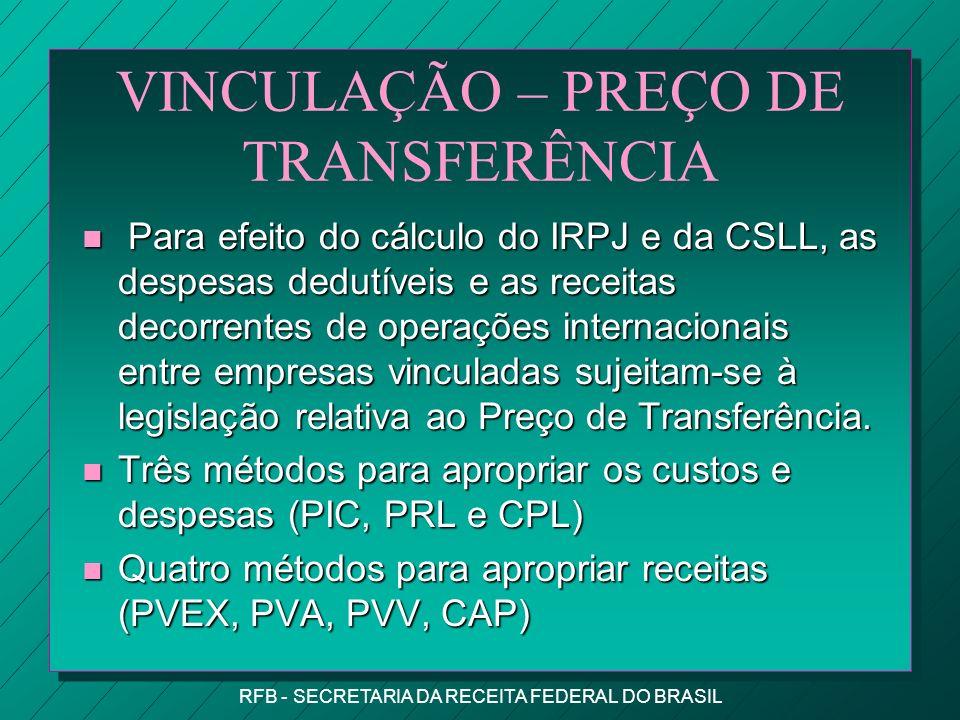 RFB - SECRETARIA DA RECEITA FEDERAL DO BRASIL VINCULAÇÃO – PREÇO DE TRANSFERÊNCIA n Para efeito do cálculo do IRPJ e da CSLL, as despesas dedutíveis e as receitas decorrentes de operações internacionais entre empresas vinculadas sujeitam-se à legislação relativa ao Preço de Transferência.