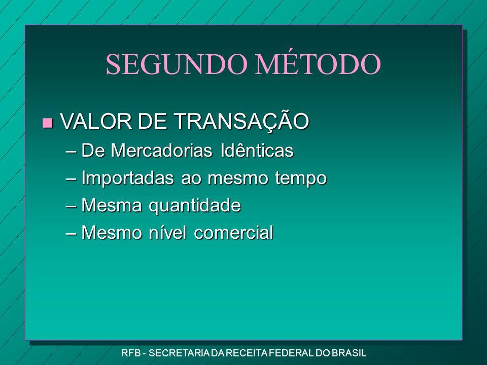 RFB - SECRETARIA DA RECEITA FEDERAL DO BRASIL SEGUNDO MÉTODO n VALOR DE TRANSAÇÃO –De Mercadorias Idênticas –Importadas ao mesmo tempo –Mesma quantidade –Mesmo nível comercial
