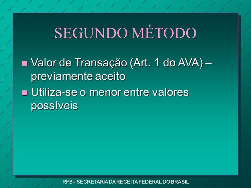 RFB - SECRETARIA DA RECEITA FEDERAL DO BRASIL SEGUNDO MÉTODO n Valor de Transação (Art.