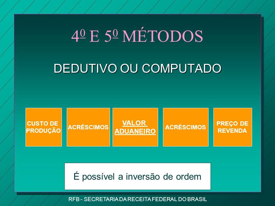 RFB - SECRETARIA DA RECEITA FEDERAL DO BRASIL 4 0 E 5 0 MÉTODOS DEDUTIVO OU COMPUTADO CUSTO DE PRODUÇÃO ACRÉSCIMOS VALOR ADUANEIRO ACRÉSCIMOS PREÇO DE REVENDA É possível a inversão de ordem