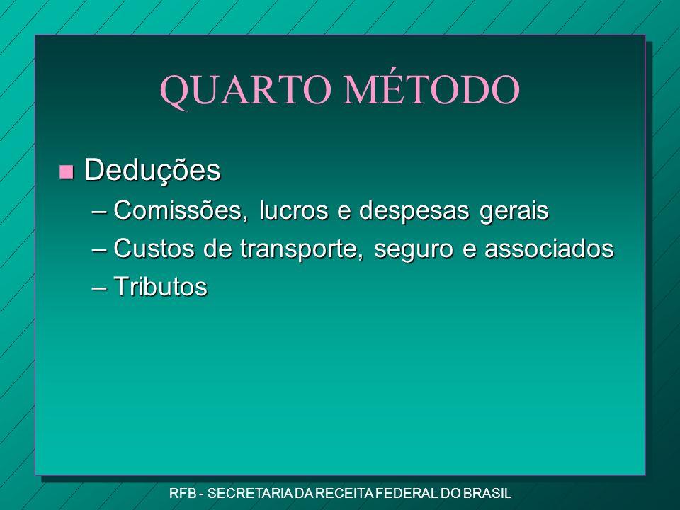 RFB - SECRETARIA DA RECEITA FEDERAL DO BRASIL QUARTO MÉTODO n Deduções –Comissões, lucros e despesas gerais –Custos de transporte, seguro e associados –Tributos