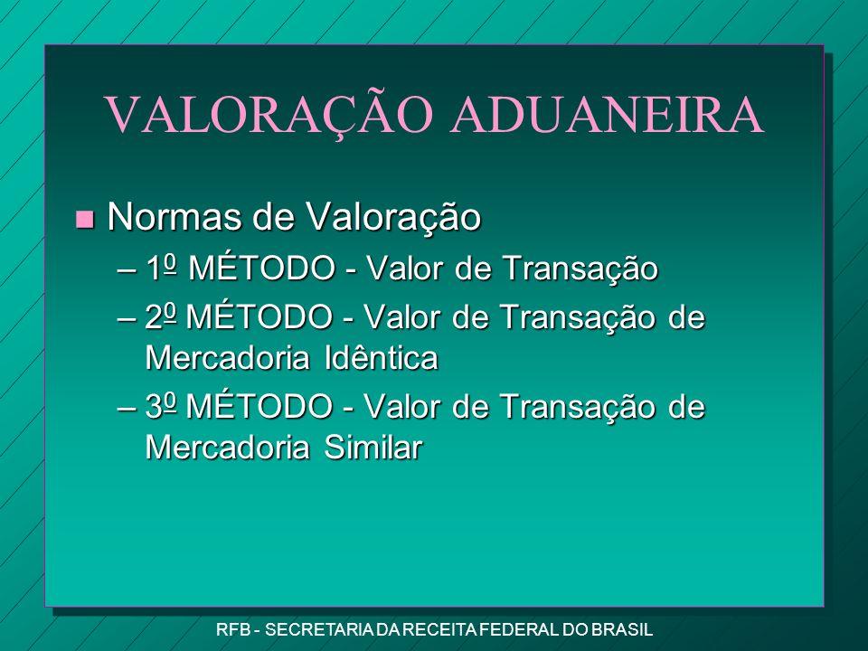 RFB - SECRETARIA DA RECEITA FEDERAL DO BRASIL VALORAÇÃO ADUANEIRA n Normas de Valoração –1 0 MÉTODO - Valor de Transação –2 0 MÉTODO - Valor de Transação de Mercadoria Idêntica –3 0 MÉTODO - Valor de Transação de Mercadoria Similar