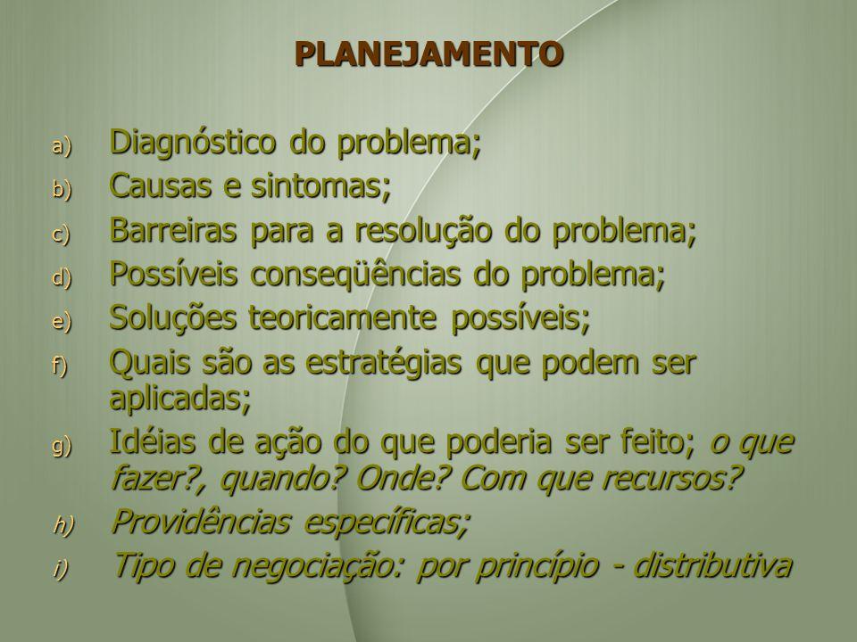 PLANEJAMENTO a) Diagnóstico do problema; b) Causas e sintomas; c) Barreiras para a resolução do problema; d) Possíveis conseqüências do problema; e) S
