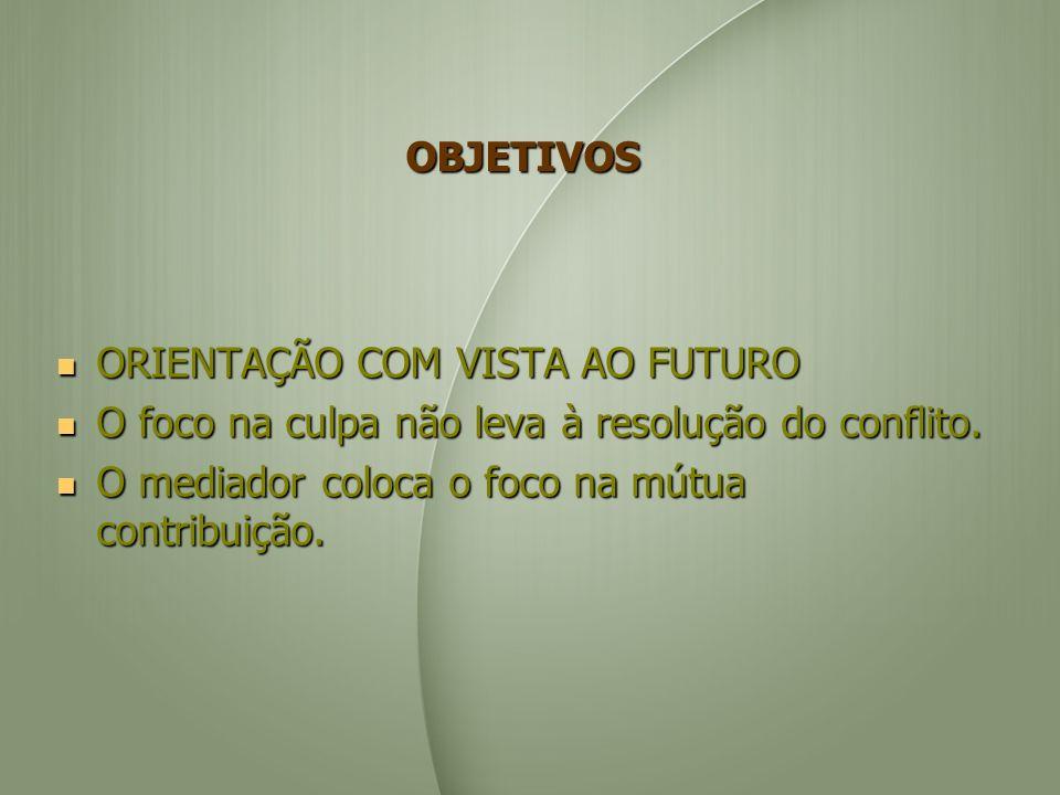 OBJETIVOS ORIENTAÇÃO COM VISTA AO FUTURO ORIENTAÇÃO COM VISTA AO FUTURO O foco na culpa não leva à resolução do conflito.
