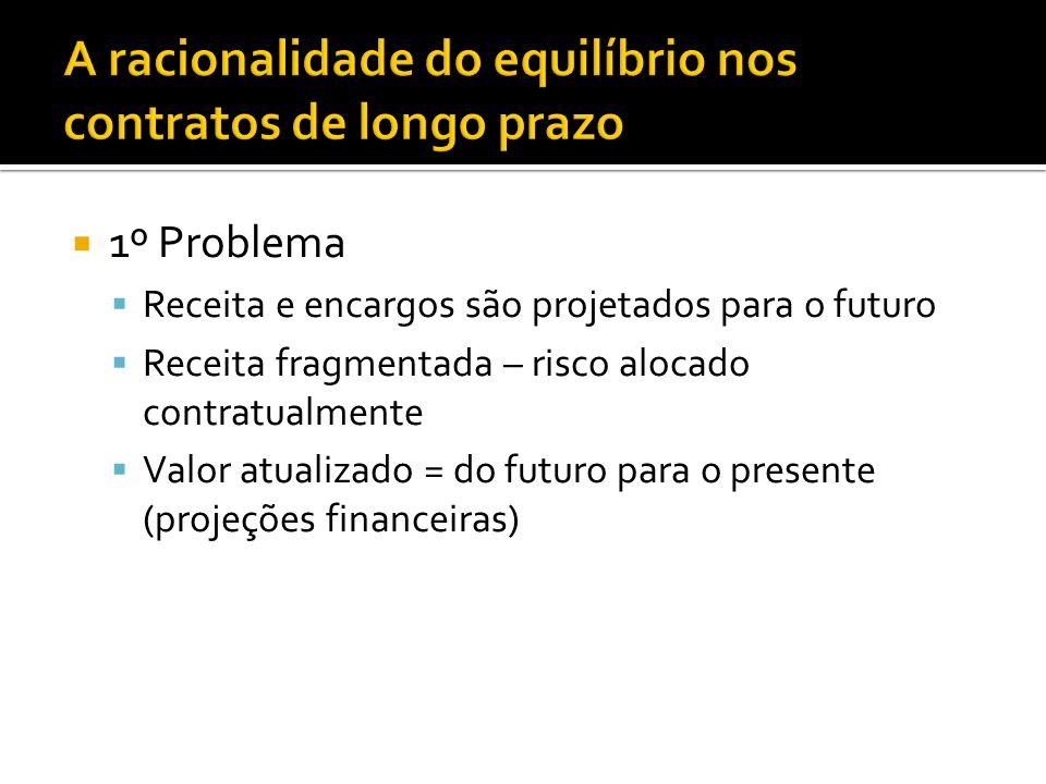 1º Problema Receita e encargos são projetados para o futuro Receita fragmentada – risco alocado contratualmente Valor atualizado = do futuro para o presente (projeções financeiras)