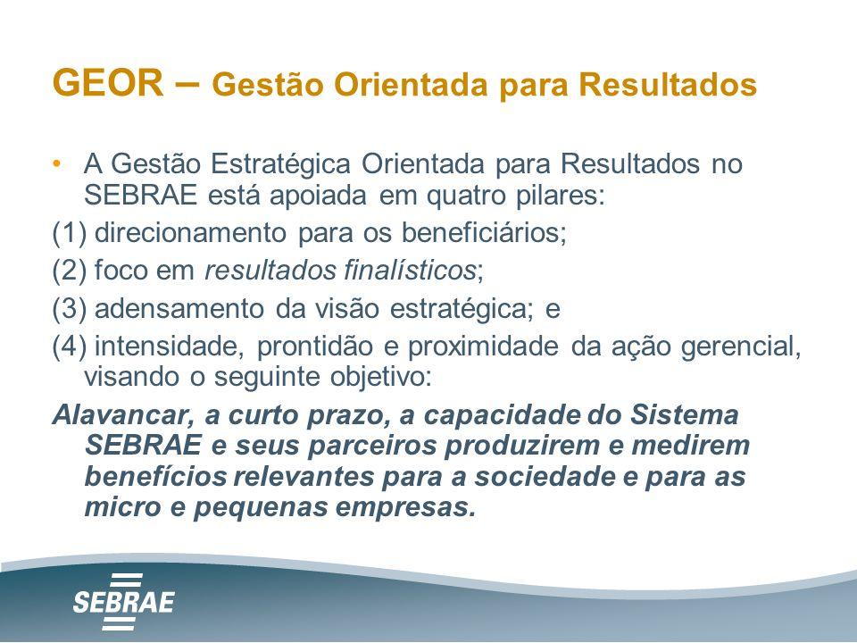 GEOR – Gestão Orientada para Resultados A Gestão Estratégica Orientada para Resultados no SEBRAE está apoiada em quatro pilares: (1) direcionamento para os beneficiários; (2) foco em resultados finalísticos; (3) adensamento da visão estratégica; e (4) intensidade, prontidão e proximidade da ação gerencial, visando o seguinte objetivo: Alavancar, a curto prazo, a capacidade do Sistema SEBRAE e seus parceiros produzirem e medirem benefícios relevantes para a sociedade e para as micro e pequenas empresas.