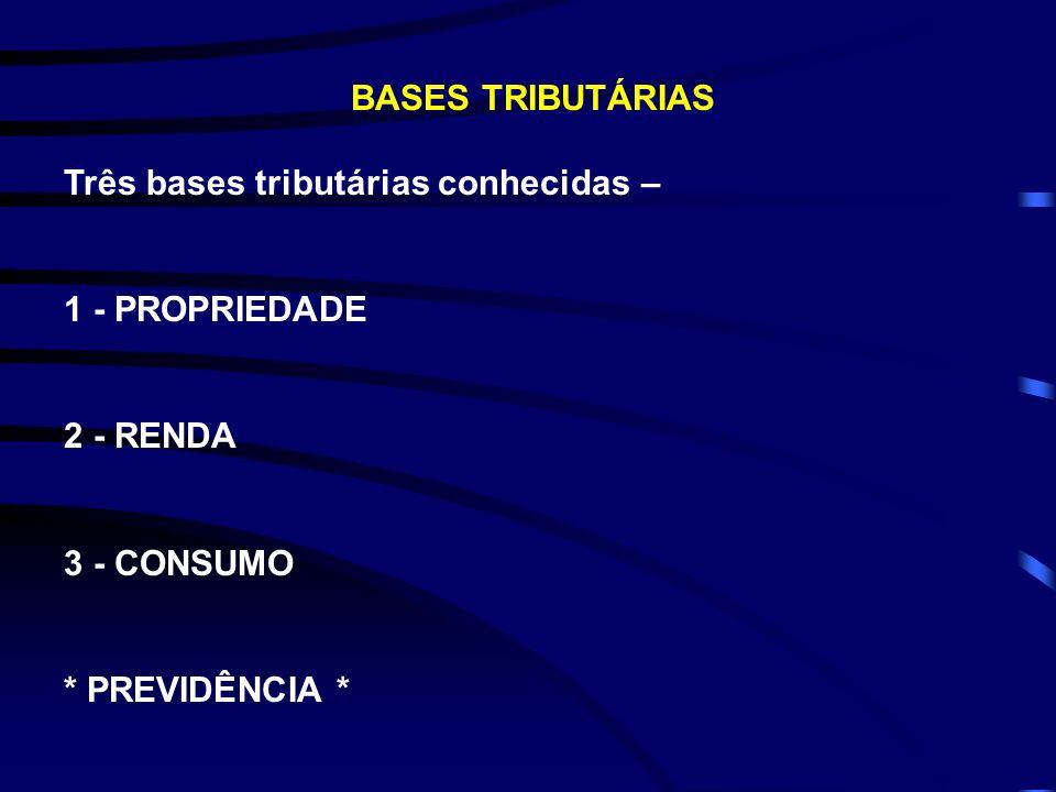 BASES TRIBUTÁRIAS Três bases tributárias conhecidas – 1 - PROPRIEDADE 2 - RENDA 3 - CONSUMO * PREVIDÊNCIA *