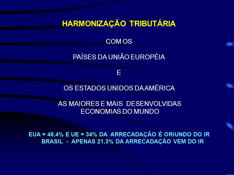 HARMONIZAÇÃO TRIBUTÁRIA COM OS PAÍSES DA UNIÃO EUROPÉIA E OS ESTADOS UNIDOS DA AMÉRICA AS MAIORES E MAIS DESENVOLVIDAS ECONOMIAS DO MUNDO EUA = 48,4%