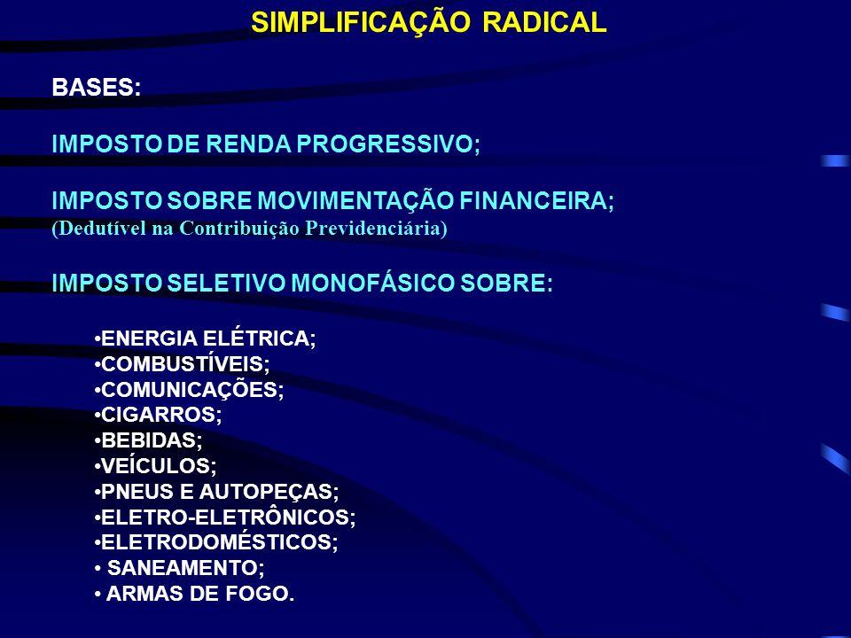 SIMPLIFICAÇÃO RADICAL BASES: IMPOSTO DE RENDA PROGRESSIVO; IMPOSTO SOBRE MOVIMENTAÇÃO FINANCEIRA; (Dedutível na Contribuição Previdenciária) IMPOSTO S