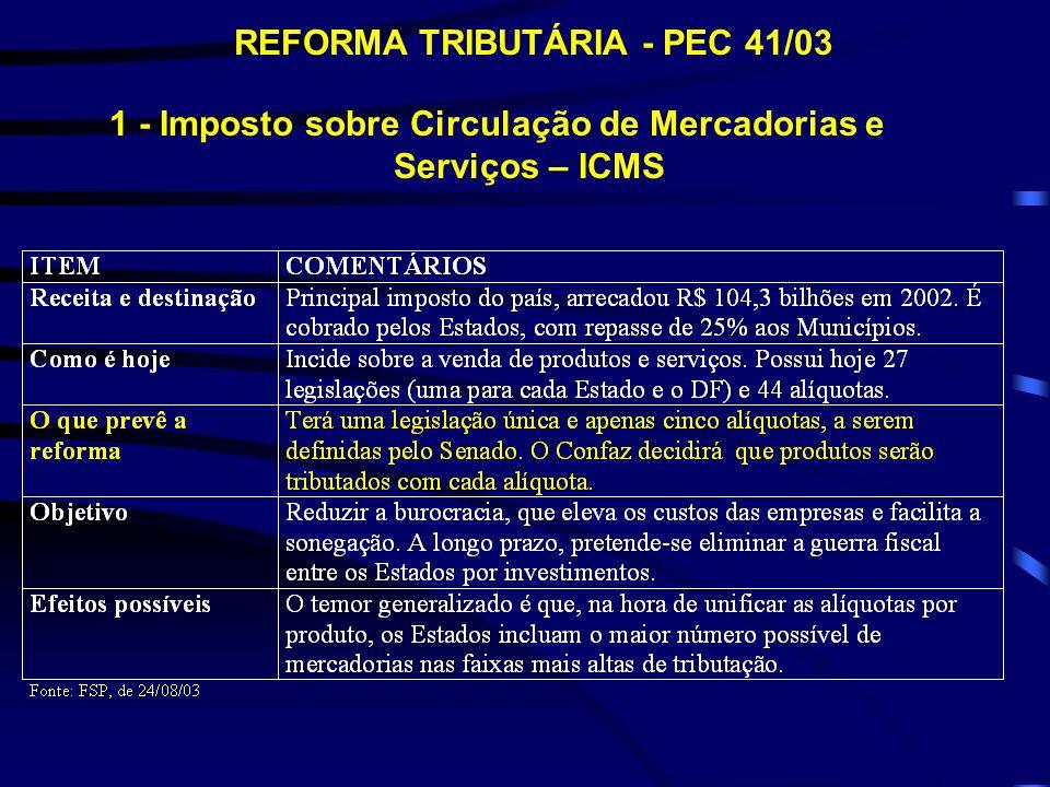 1 - Imposto sobre Circulação de Mercadorias e Serviços – ICMS REFORMA TRIBUTÁRIA - PEC 41/03