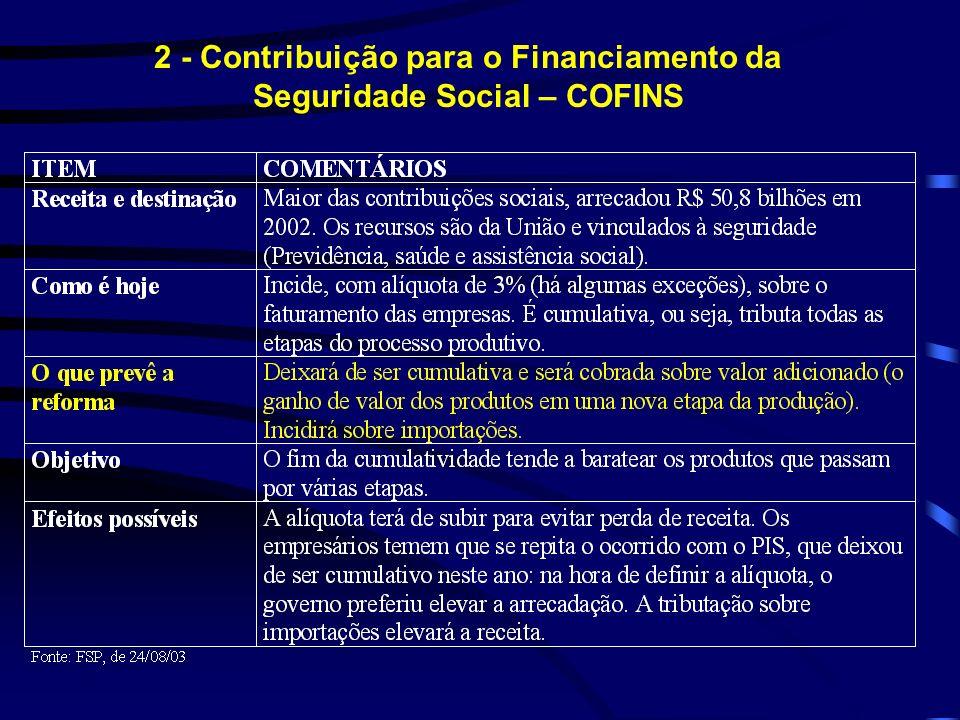 2 - Contribuição para o Financiamento da Seguridade Social – COFINS