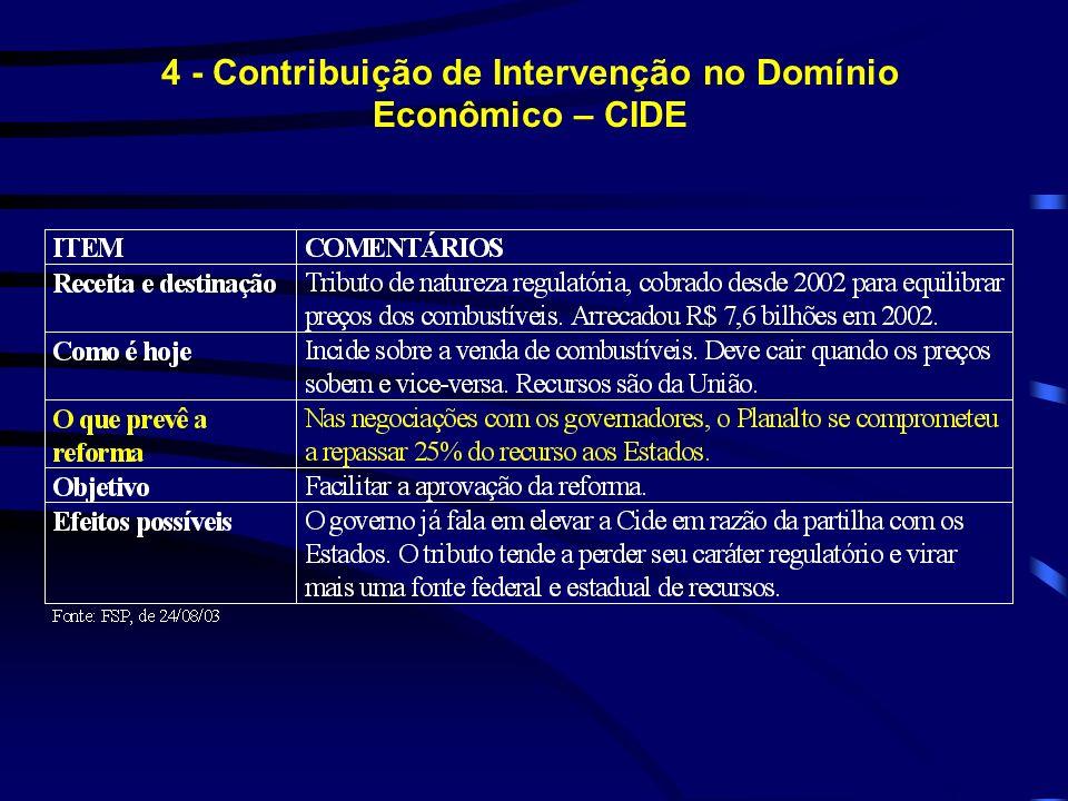 4 - Contribuição de Intervenção no Domínio Econômico – CIDE