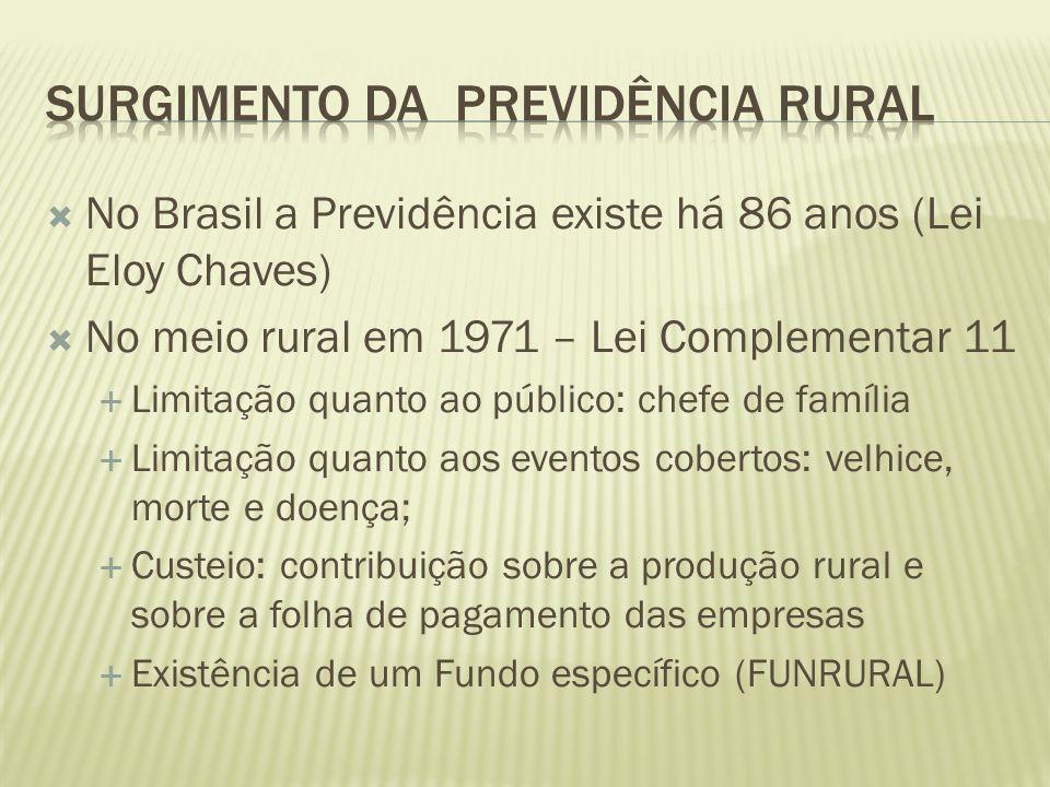 No Brasil a Previdência existe há 86 anos (Lei Eloy Chaves) No meio rural em 1971 – Lei Complementar 11 Limitação quanto ao público: chefe de família