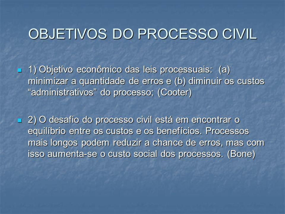 OBJETIVOS DO PROCESSO CIVIL 1) Objetivo econômico das leis processuais: (a) minimizar a quantidade de erros e (b) diminuir os custos administrativos do processo; (Cooter) 1) Objetivo econômico das leis processuais: (a) minimizar a quantidade de erros e (b) diminuir os custos administrativos do processo; (Cooter) 2) O desafio do processo civil está em encontrar o equilíbrio entre os custos e os benefícios.