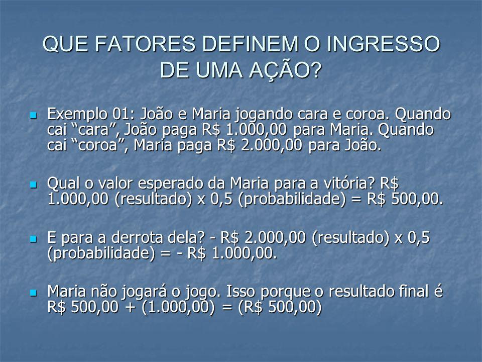 QUE FATORES DEFINEM O INGRESSO DE UMA AÇÃO. Exemplo 01: João e Maria jogando cara e coroa.