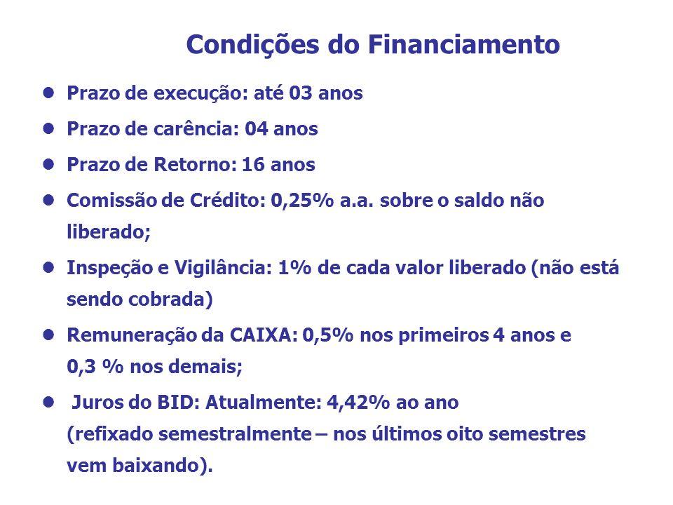 Condições do Financiamento Prazo de execução: até 03 anos Prazo de carência: 04 anos Prazo de Retorno: 16 anos Comissão de Crédito: 0,25% a.a. sobre o