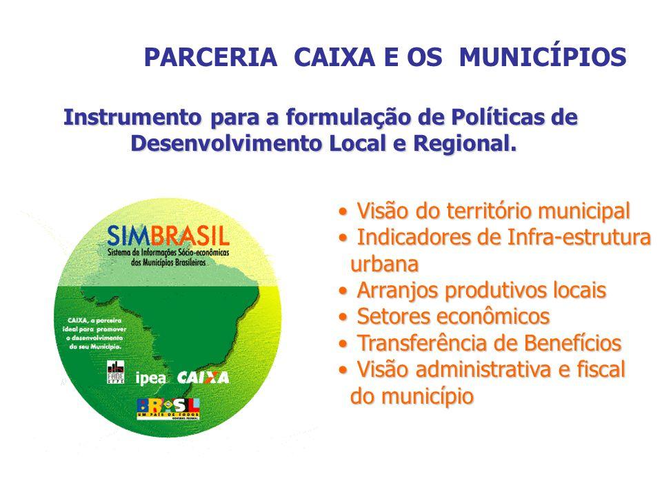 Instrumento para a formulação de Políticas de Desenvolvimento Local e Regional. Desenvolvimento Local e Regional. Visão do território municipal Visão
