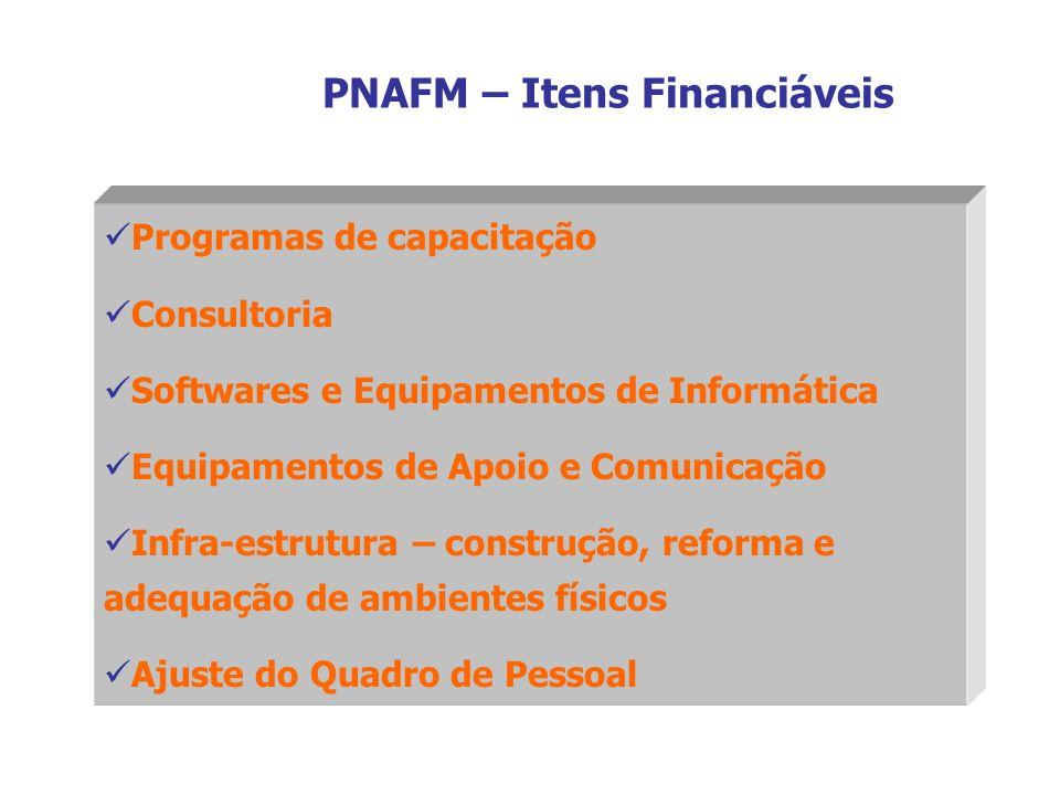 Programas de capacitação Programas de capacitação Consultoria Consultoria Softwares e Equipamentos de Informática Softwares e Equipamentos de Informát