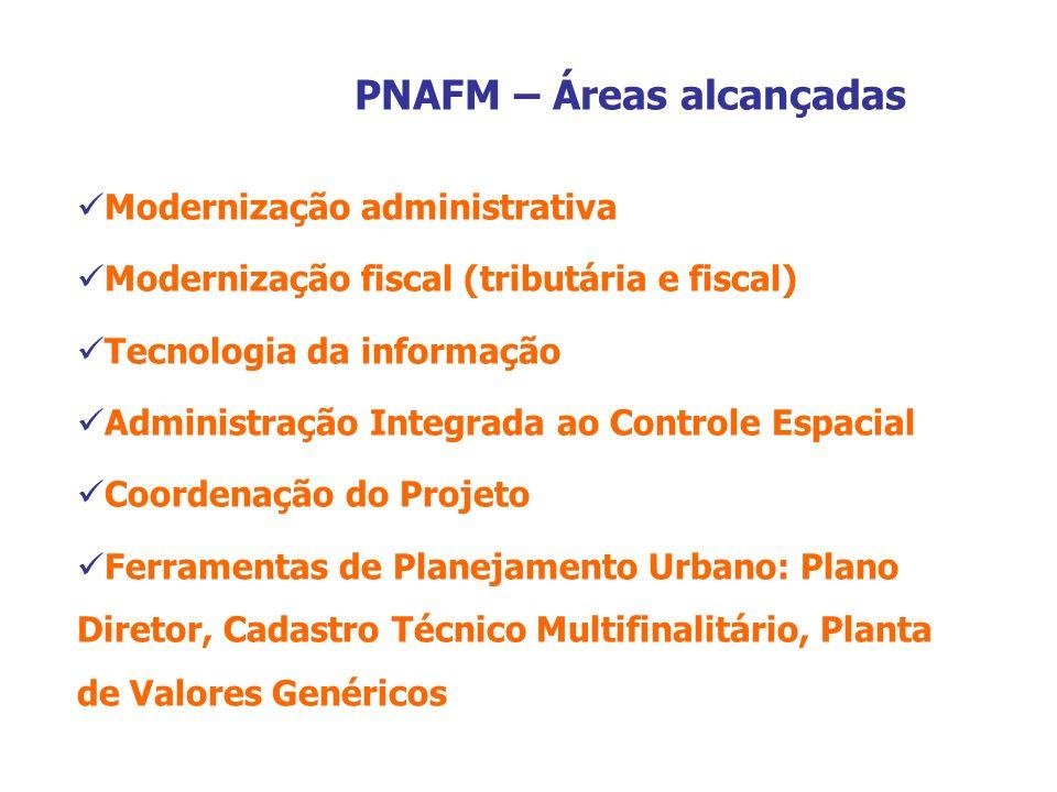 PNAFM – Áreas alcançadas Modernização administrativa Modernização fiscal (tributária e fiscal) Tecnologia da informação Administração Integrada ao Controle Espacial Coordenação do Projeto Ferramentas de Planejamento Urbano: Plano Diretor, Cadastro Técnico Multifinalitário, Planta de Valores Genéricos