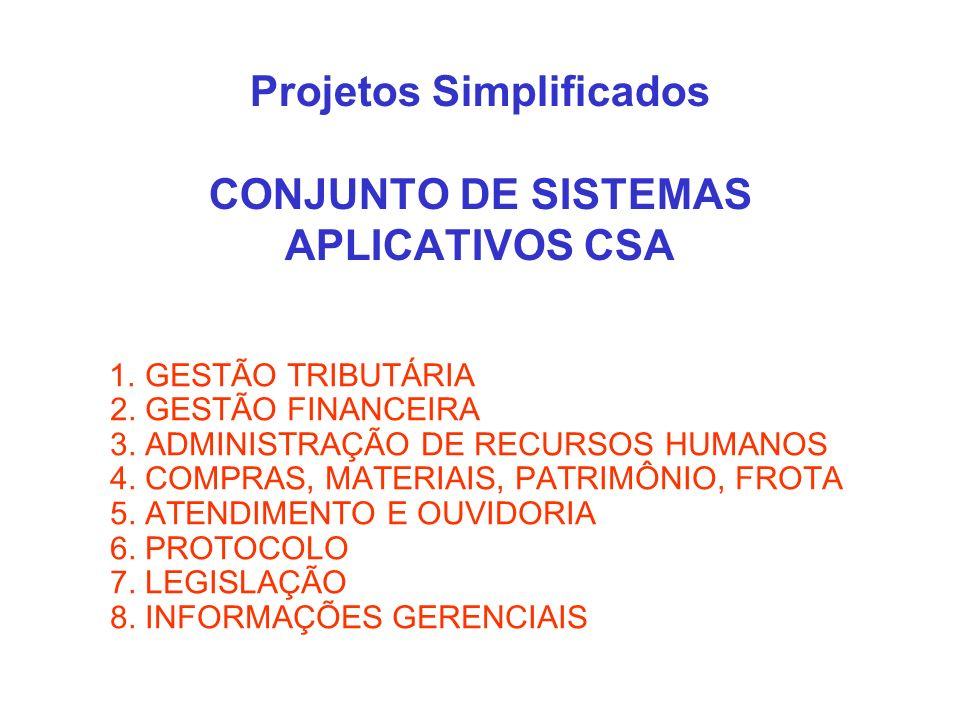 Projetos Simplificados CONJUNTO DE SISTEMAS APLICATIVOS CSA 1. GESTÃO TRIBUTÁRIA 2. GESTÃO FINANCEIRA 3. ADMINISTRAÇÃO DE RECURSOS HUMANOS 4. COMPRAS,